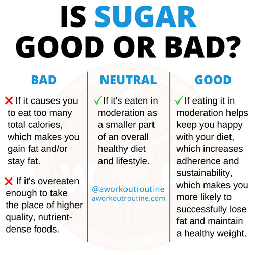 Is sugar good, bad or neutral?