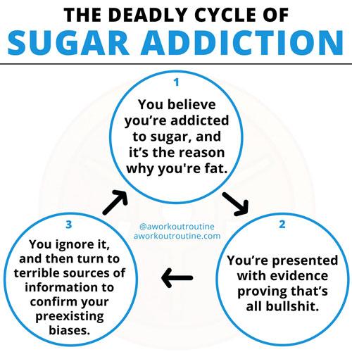 The Cycle Of Sugar Addiction